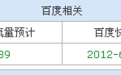 株洲SEO外链