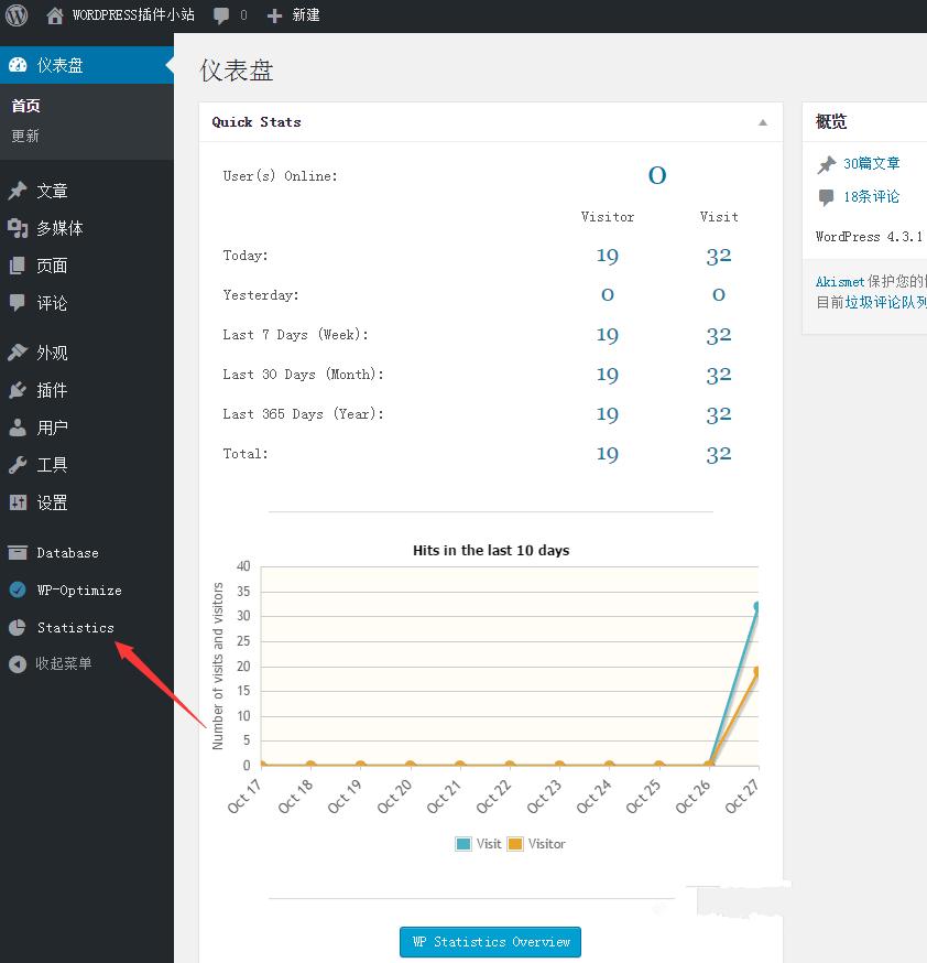 全方位统计wordpress网站:WP Statistics插件