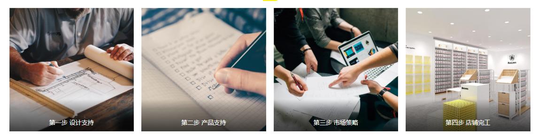 wordpress古腾堡教程:新建相册(多张图片)